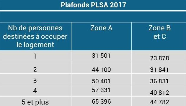 plafonds_2017.jpg