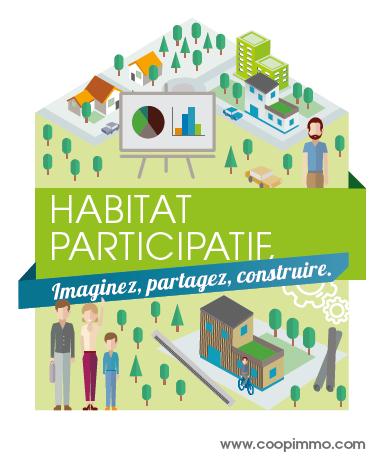 habitatparticipatif.png